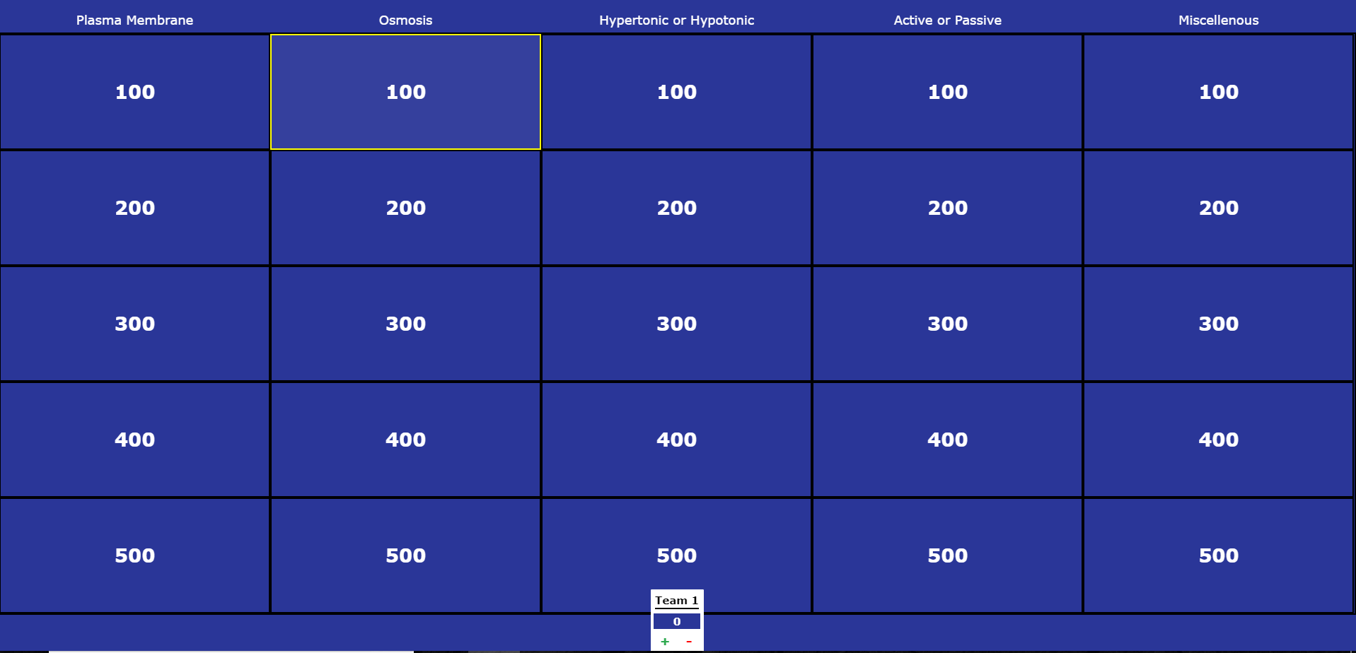 Cell Transport Jeopardy Review Game