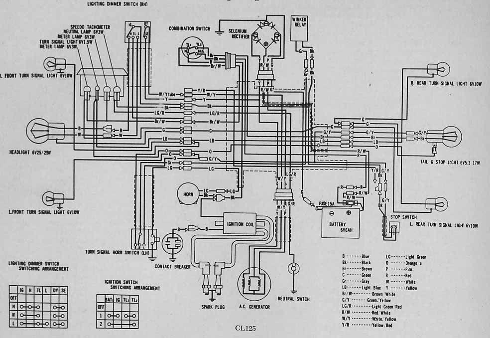 Honda Cl125 Wiring Diagram Diagram Trailer Wiring Diagram Diagram Design