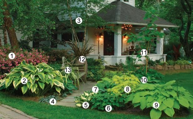 Landscaping Ideas Philippines#ideas #landscaping # ...