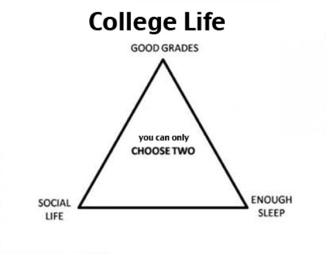 Image result for college triangle