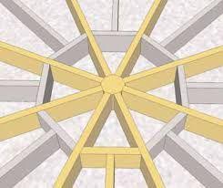 Free Octagon Gazebo Roof Plans Google Search Gazebo