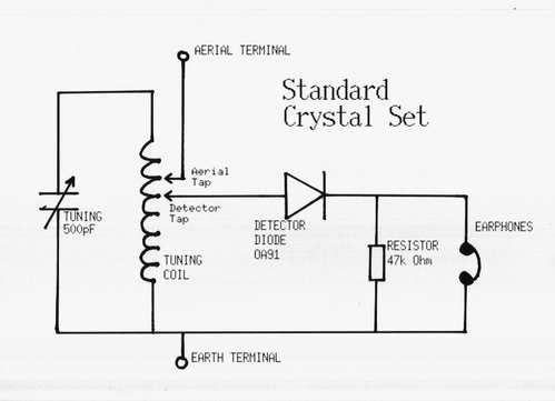 improved crystal set circuit crystal radio pinterest rh pinterest co uk FM Crystal Radio Kits Crystal Radio Schematic Diagram