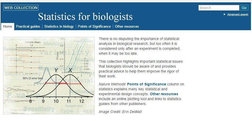 Statistics for biologists – A free Nature Collection : Of Schemes and Memes Blog