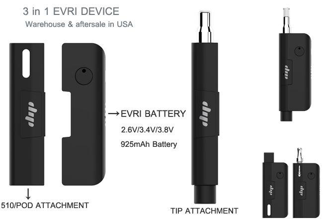 Pin on EVRI kit