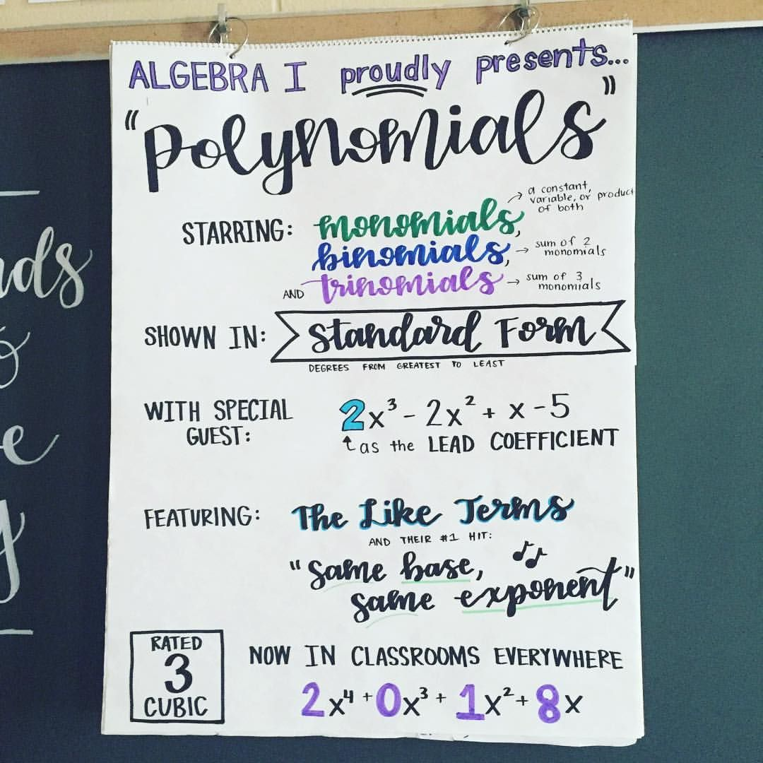 Algebra 1 Proudly Presents Polynomials Showing In My