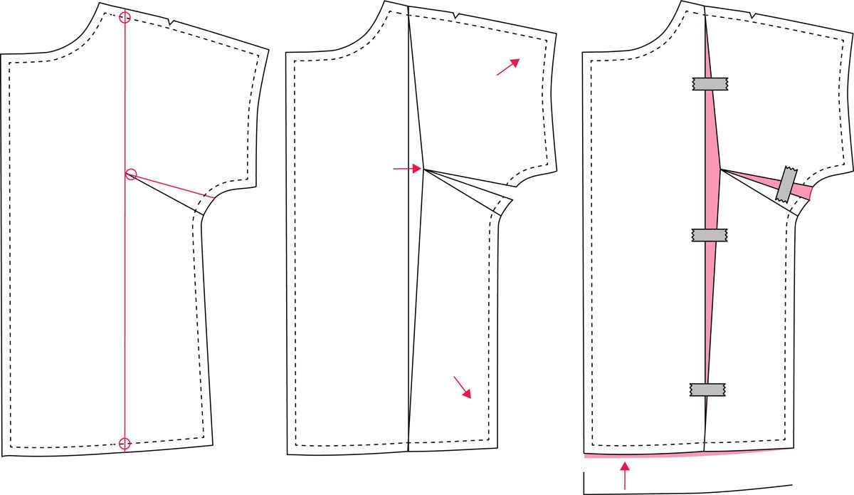 Finding Your Correct Pattern Size Sewing Clothes Sewing Tutorials Pattern