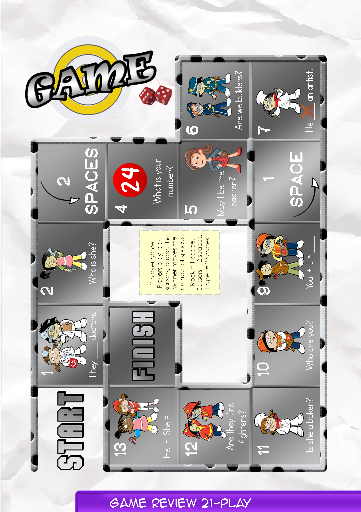 Game Board 21 Contents Game Review Booklet And Theme