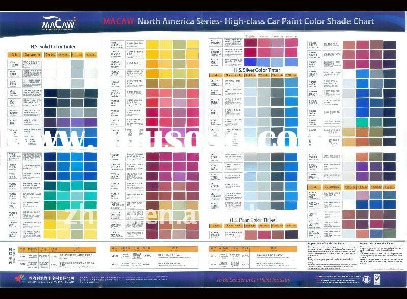 Napa Auto Paint Color Chart >> auto paint codes | Auto paint colors | Codes | Pinterest | Auto paint, Auto paint colors and ...