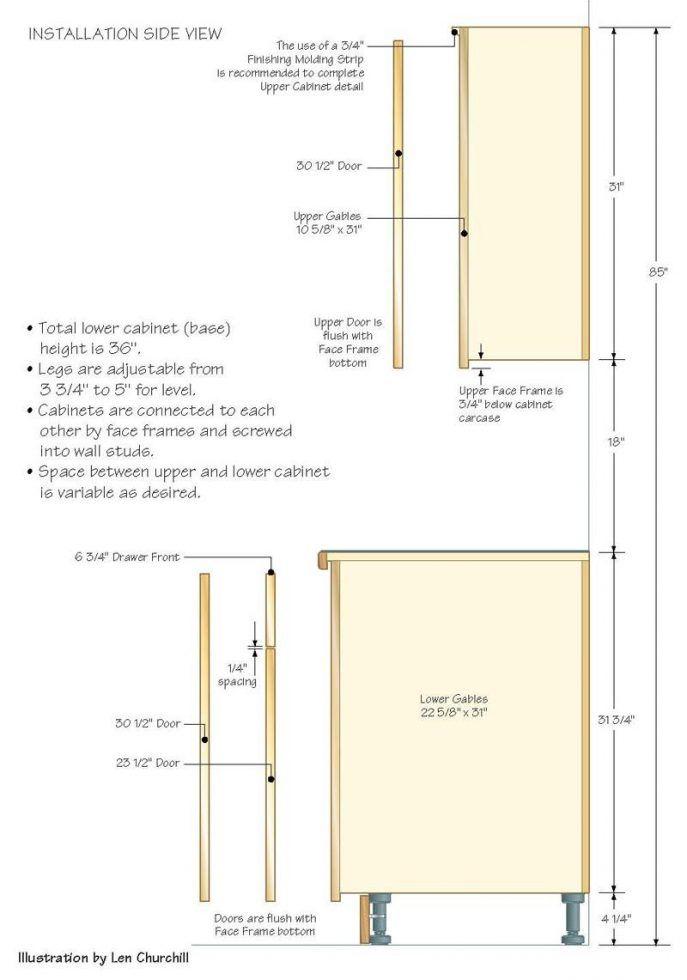 [PDF] Building Kitchen Cabinets and Bathroom Vanities - EBOOKEE!