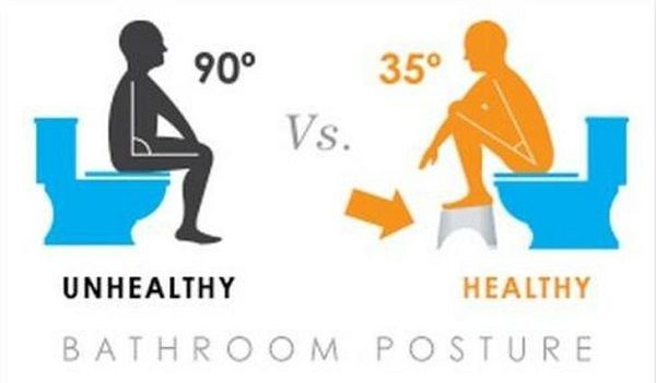 The Correct Way Of Sitting On Toilet You Ve Been Doing It Wrong Your Whole Life Squatty Potty Health Postures