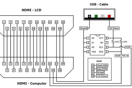 hdmi to vga pinout wiring diagram  hospital bed wiring