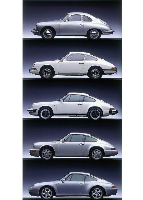 Porsche Air-cooled Generations   Porsche 356, Cars and Porsche 911