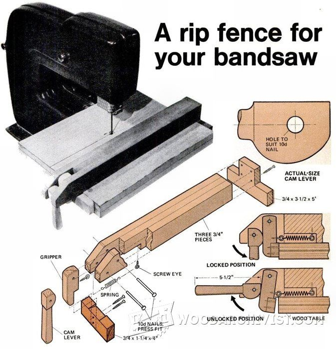 Band Saw Ripping Blade