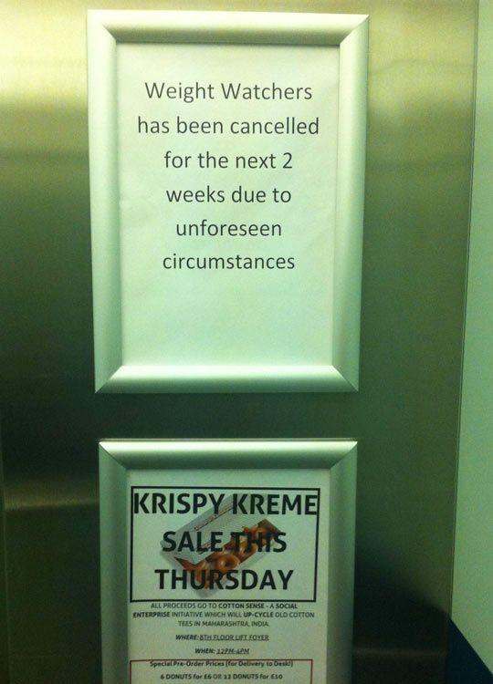 Weight Watchers vs. Krispy Kreme