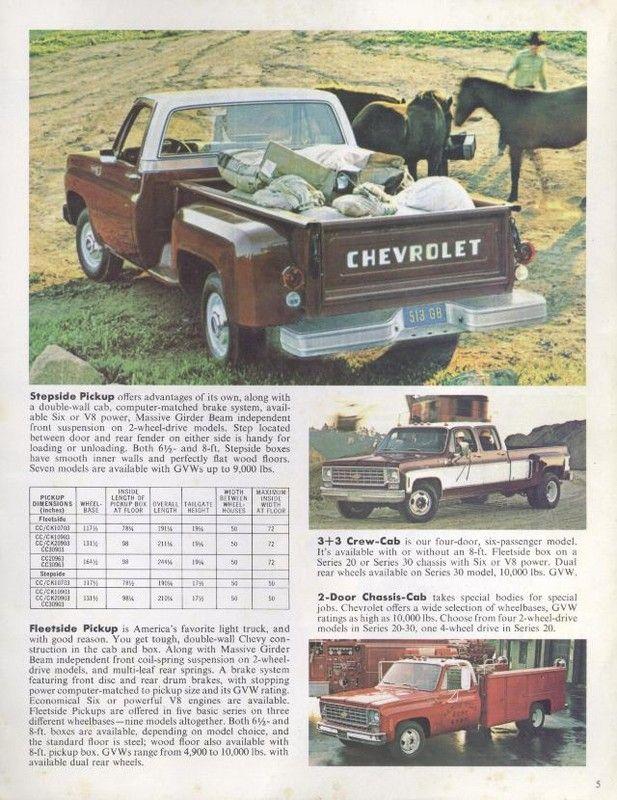 1975 Chevy Pickups 05 Chevy Pickups Chevy Chevrolet Pickup
