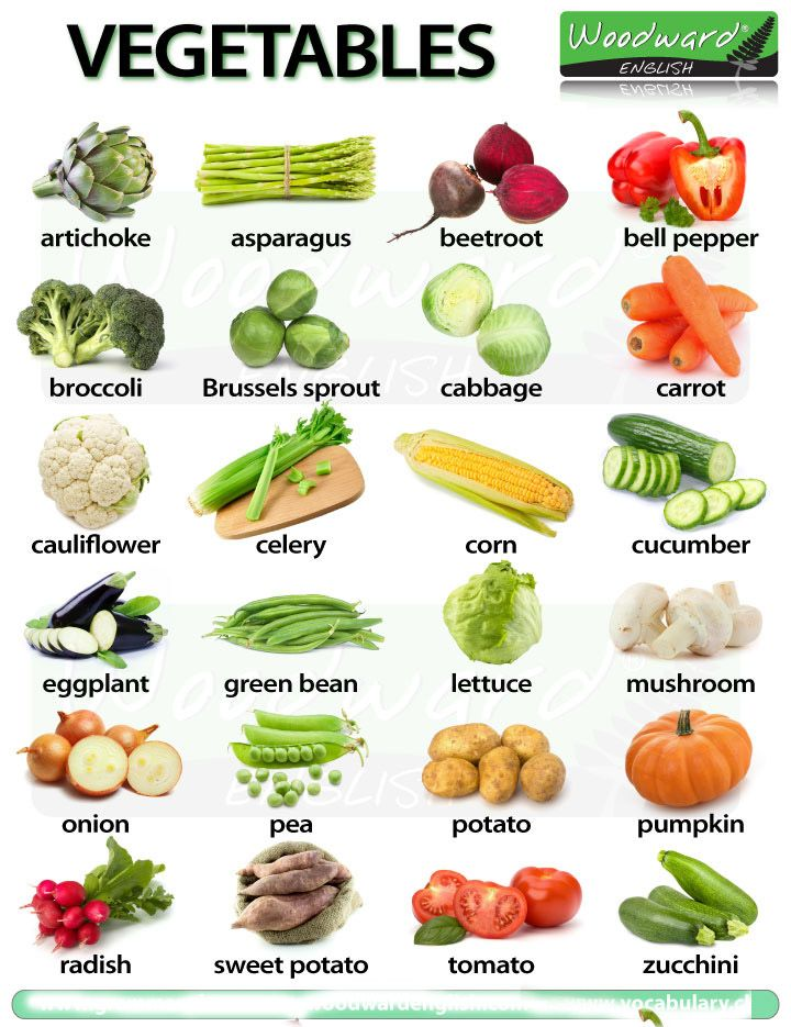 Vegetables Names in English With Pictures English