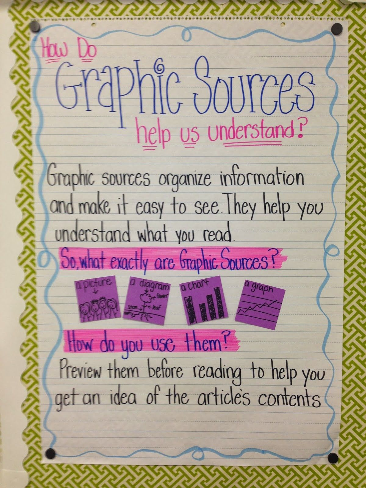Worksheets Graphic Sources Worksheets graphic sources anchor chart get my middle school learn on chart