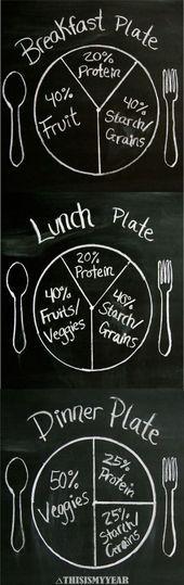 Diätpläne zum Abnehmen für Männer Mahlzeiten Six Packs 30 Ideen,  #Abnehmen #Diätpläne #dietp...,  #...