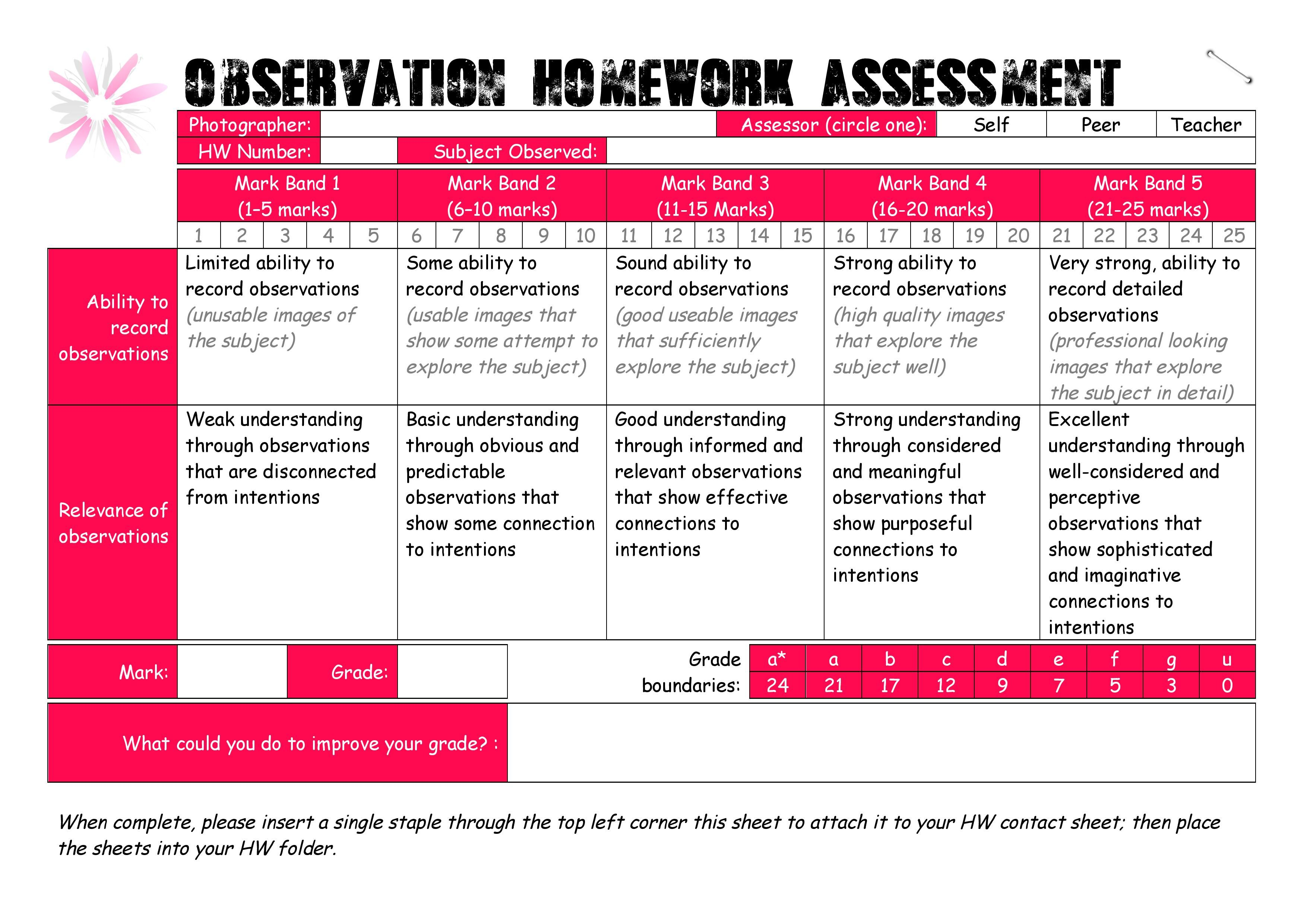 This Is The Cover Sheet For Your Observation Hw S When