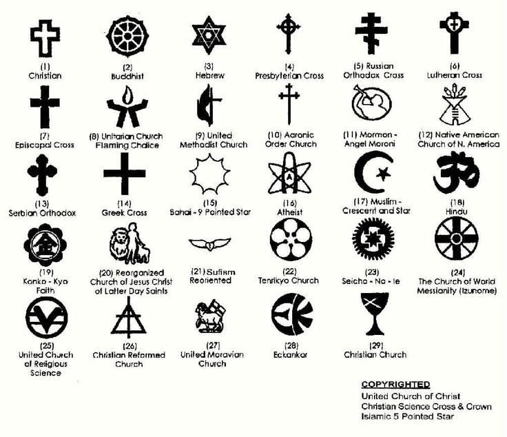 Christian Signs And Symbols Cliparts Of Spirit Intrest