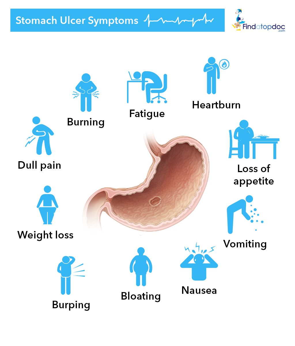 Peptic Ulcer Disease and Non Ulcer Dyspepsia Diet