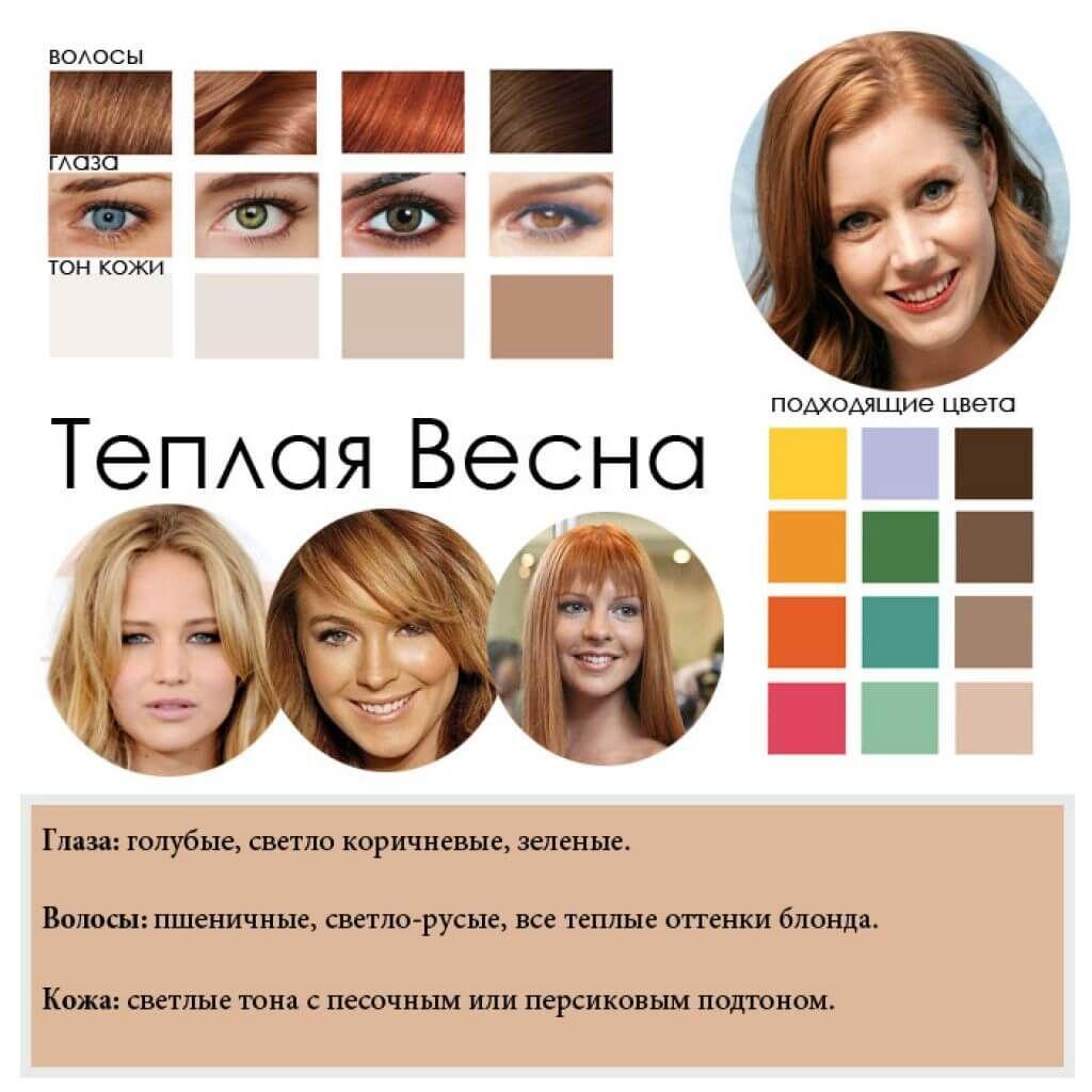 Как узнать свой цветотип внешности фото