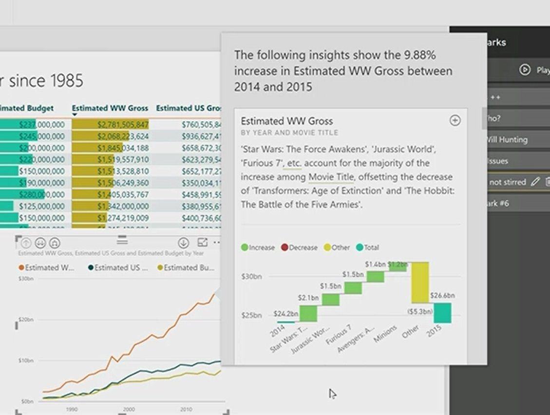 MICROSOFT DATA INSIGHTS SUMMIT DAY 1 RECAP: POWER BI VISIO