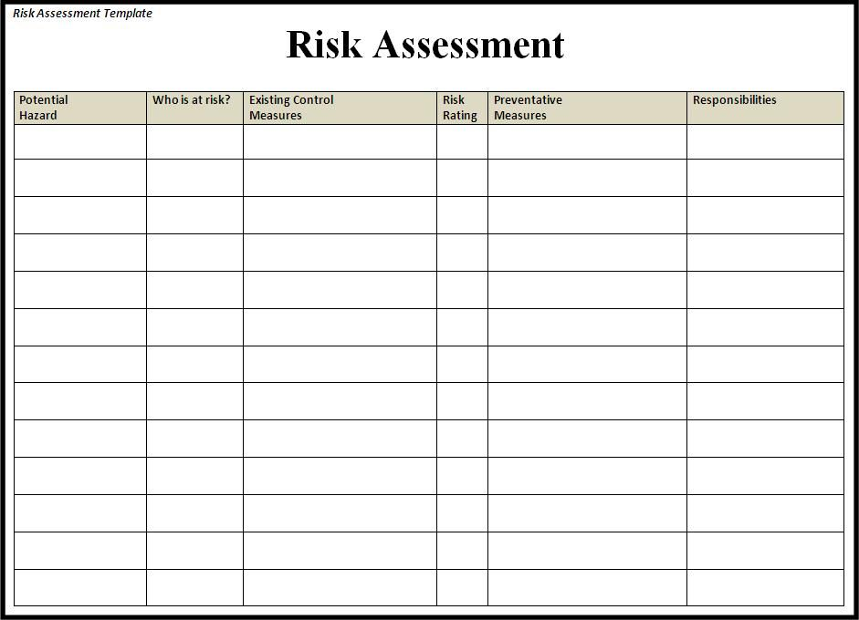 15 Risk Analysis Templates Risk Analysis Templates Printable