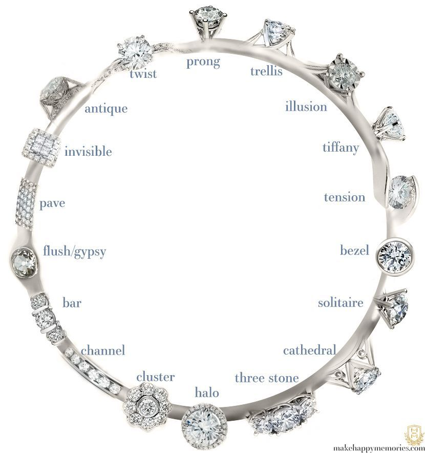 The Ultimate Guide To Engagement Ring Settings – Make Happy Memories
