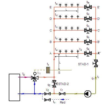 Equilibrado hidr ulico y regulaci n de la temperatura en - Se puede instalar una caldera de biomasa en un piso ...