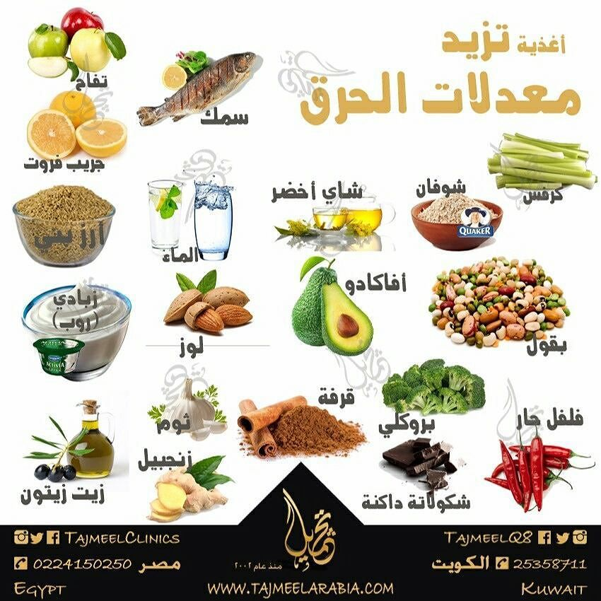 Tajmeel Clinics Laser Center On Instagram عوامل نزول الوزن مختلفة عند كل واحد فينا وتع Health Facts Food Fitness Healthy Lifestyle Health Fitness Nutrition