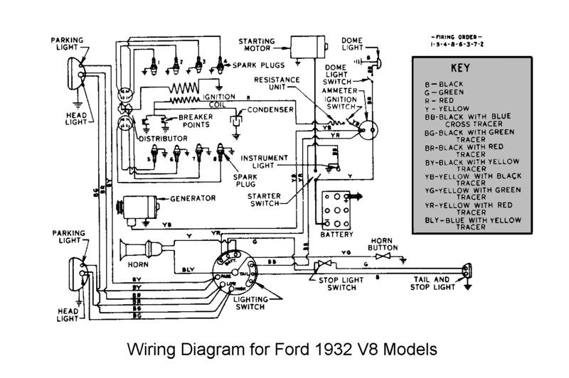 1934 dodge wiring diagrams 1934 circuit diagrams wire center \u2022 1953 buick wiring diagram 1934 dodge wiring diagrams 1934 circuit diagrams wire center u2022 rh plasmapen co 1947 dodge wiring diagram 1947 dodge wiring diagram