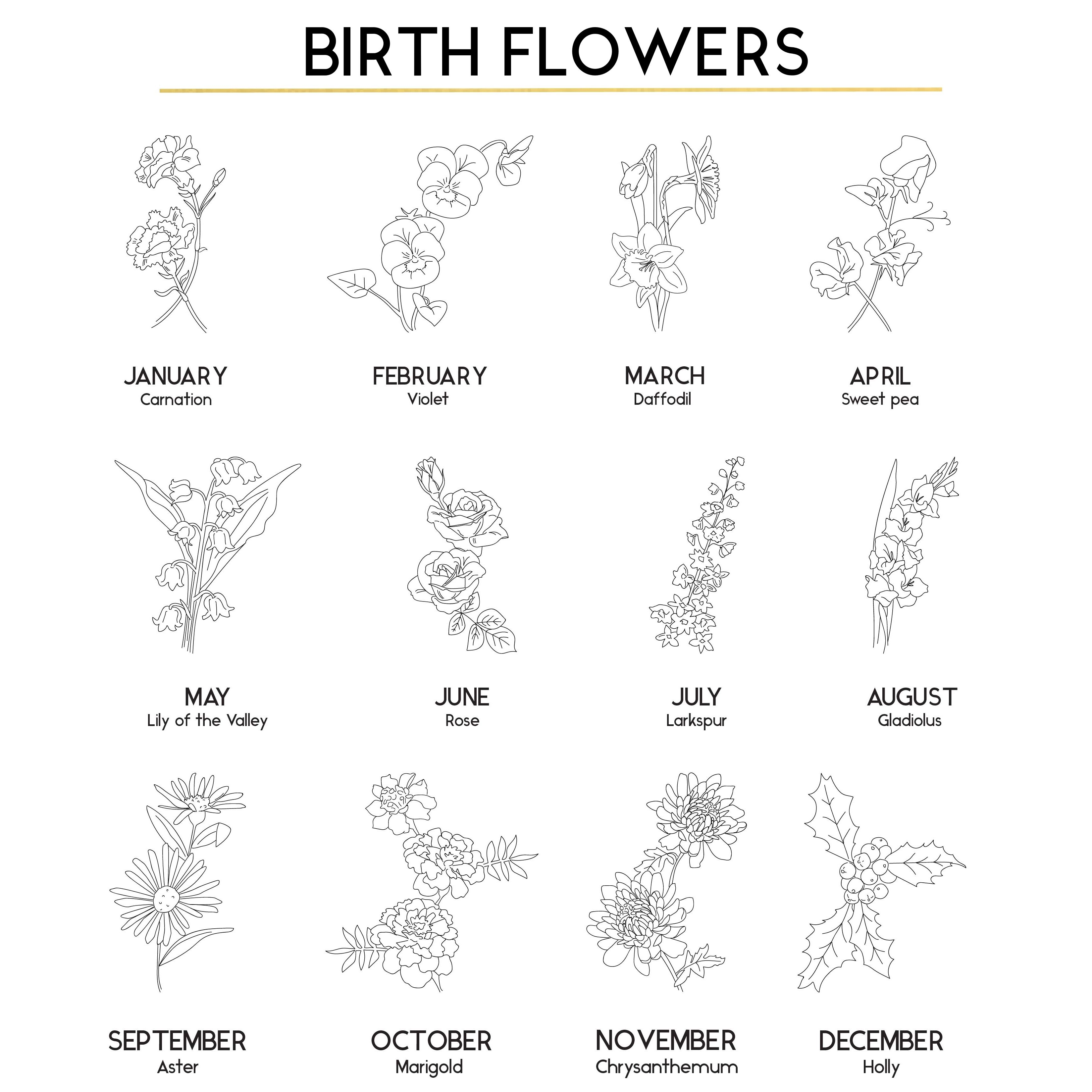 Personalised Couples Birth Flower Trinket Dish