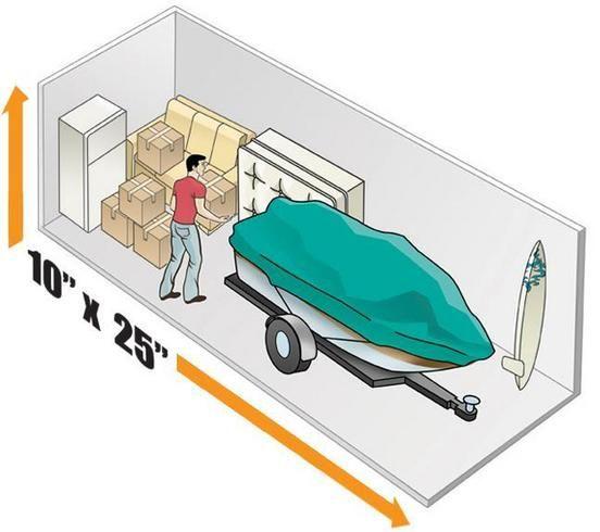 10 X 25 Self Storage Unit Size Comparison Affordable Self Storage Puyallup Wa Reserve A Storage Unit Storage Unit Sizes Self Storage Self Storage Units