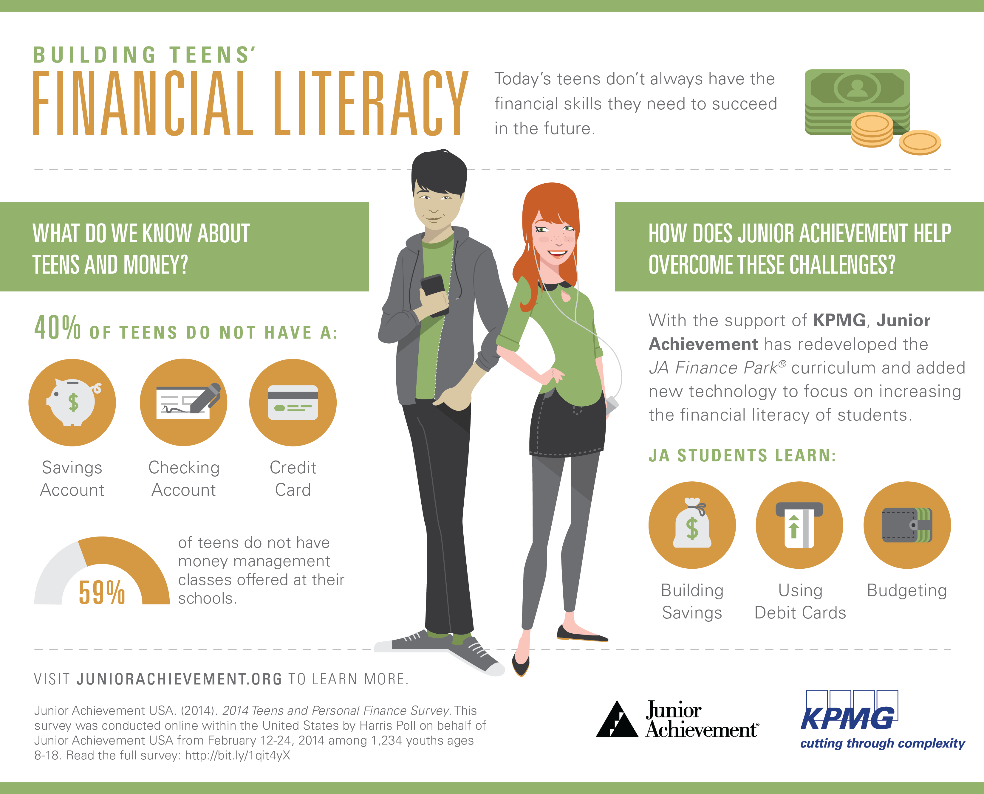 Pin Di Financial Literacy Resources