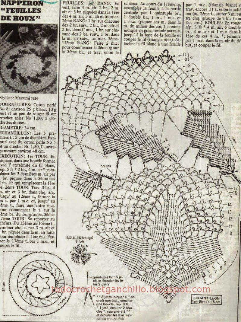 Crochet, tutoriales, patrones, consejos de tejido, patrones crochet ...