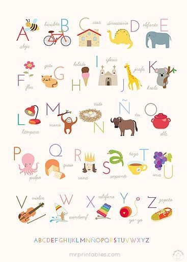 Printable Alphabet Posters Alphabet Poster Alphabet Printables Spanish Alphabet