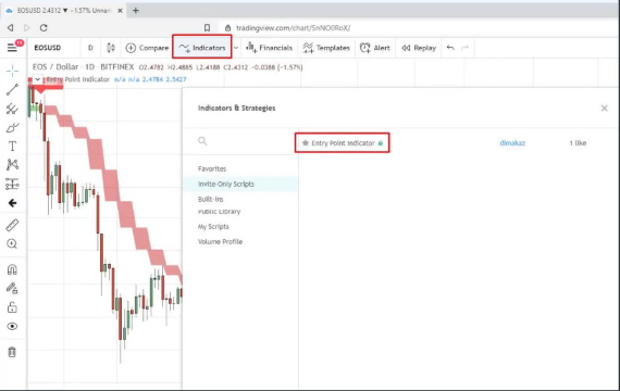 Entry Point System Review The Best Stock Crypto Trading