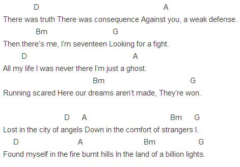 City Of Angels Chords 30 Seconds To Mars Pinterest Angel