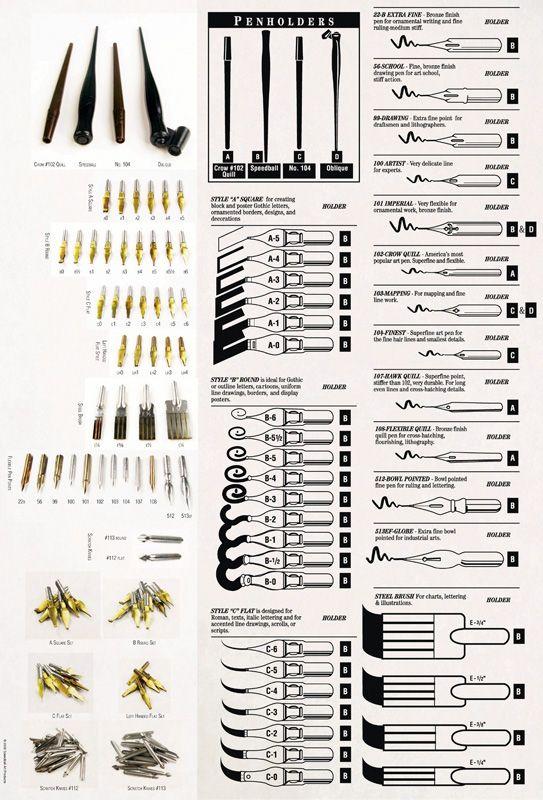 Speedball Calligraphy Pen Nib E1 2 Flat Edged Point Steel Brush Box Of 12