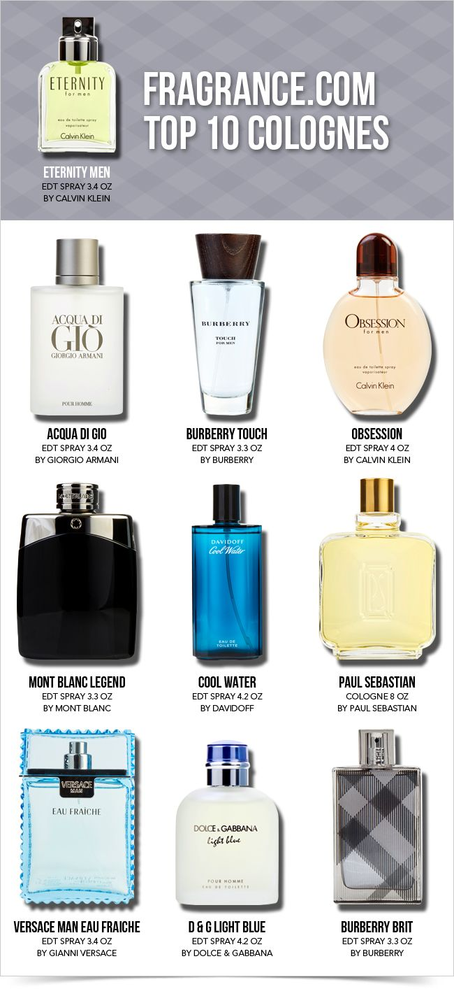 Top 10 Men's Colognes | Best perfume for men, Perfume for