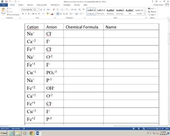 Naming Ionic Compounds Lab Naming Compounds Worksheet Chemistry