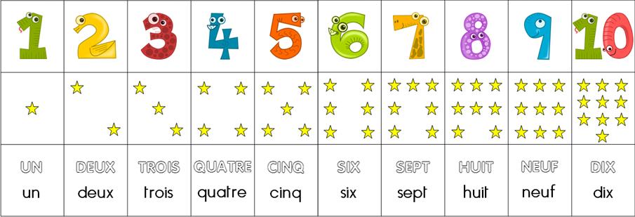 Bien connu Frise numérique avec constellations et écriture littérale des  WQ11