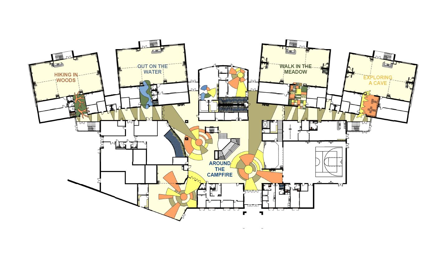 21st Century School Design Sample Layout From Barkley Elementary
