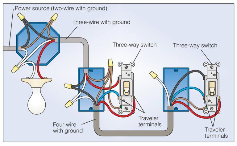 How To Wire A 3 Way Light Switch Light Switch Wiring 3 Way