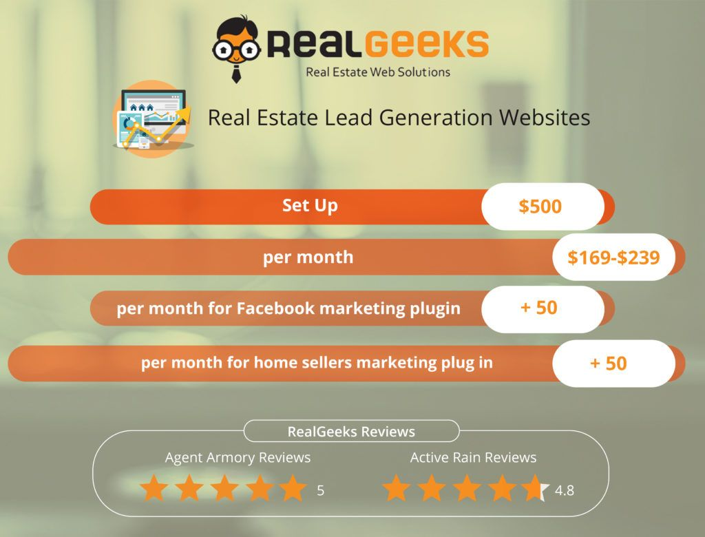 2018 best real estate websites