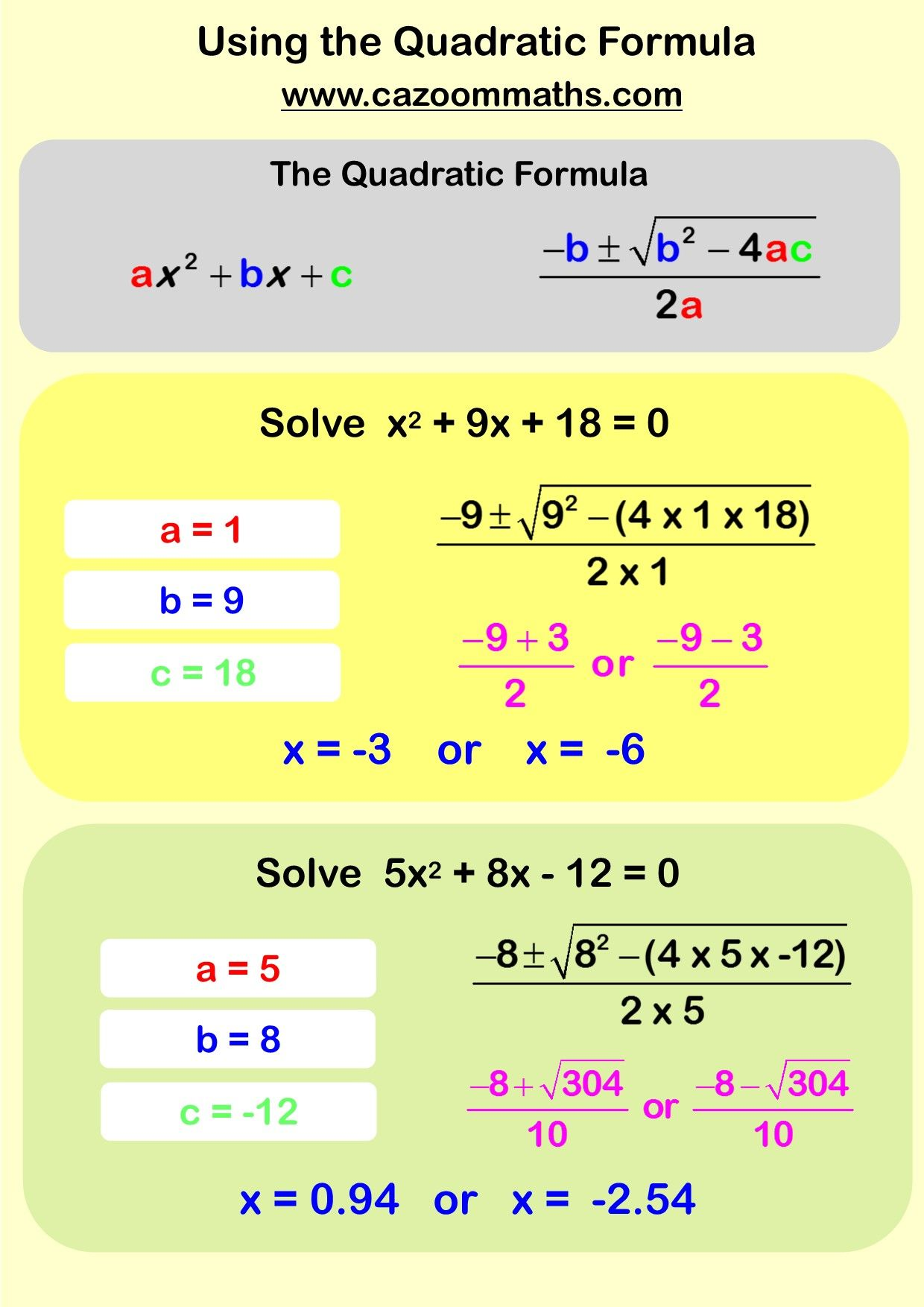 Solving Linear Equations Worksheets Pdf Education Pinterest