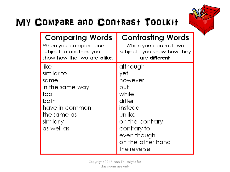 Failing At Vocabulary Contrast Words Homeschool Writing Compare And Contrast