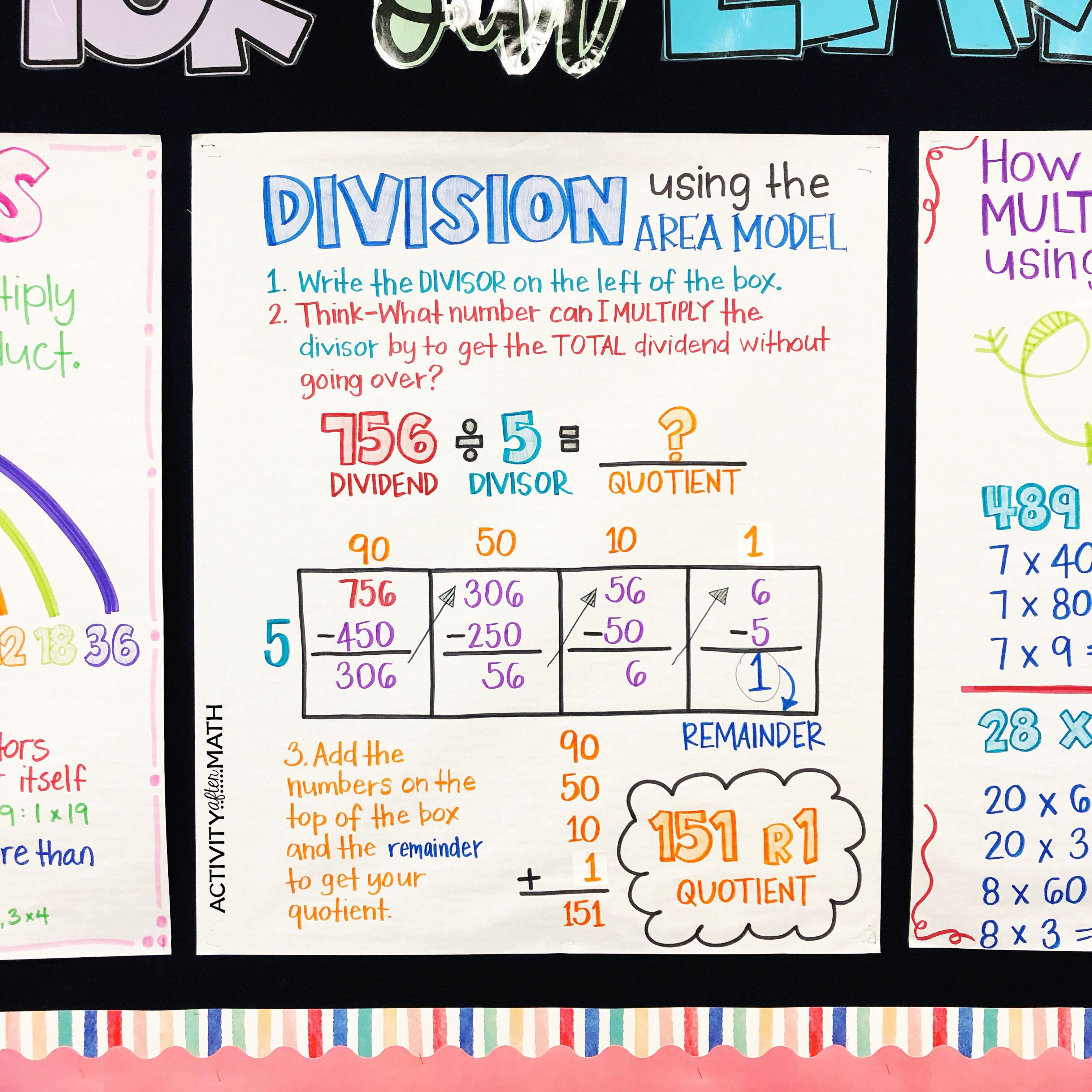 Division using Area Model Anchor Chart   Math anchor charts [ 3024 x 3024 Pixel ]