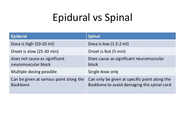 Image result for spinal anesthesia vs epidural | Medical Student ...
